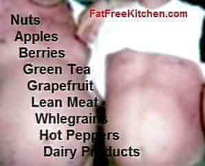 Pictures of Fat Burning Foods