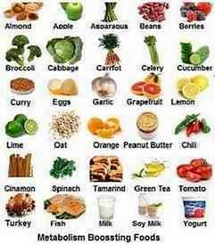 What are some metabolic enhancing foods definition