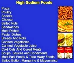 What Foods Are Naturally High In Salt