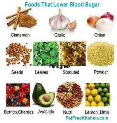 Natural Food For Lowering Blood Suger