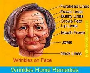 Wrinkles remedy